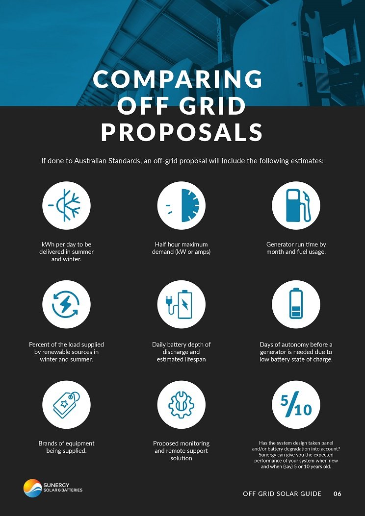 sunergy-off-grid-solar-guide-v2-high-res-7-1